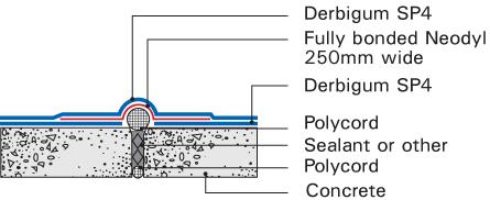 Derbigum Specs Level Expansion Joints
