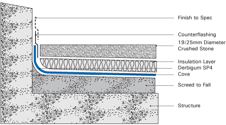Specifications insulation diagram